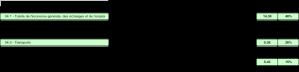 TableauP310