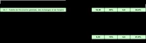 TableauP311