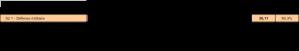 TableauP312