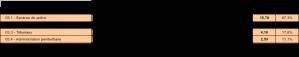 TableauP314