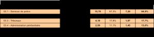 TableauP315