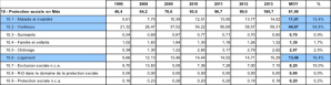 TableauP33