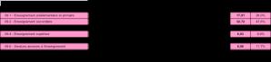 TableauP35