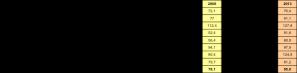 TableauP62