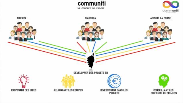 Community1