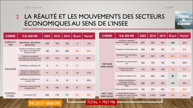 Diapositive02